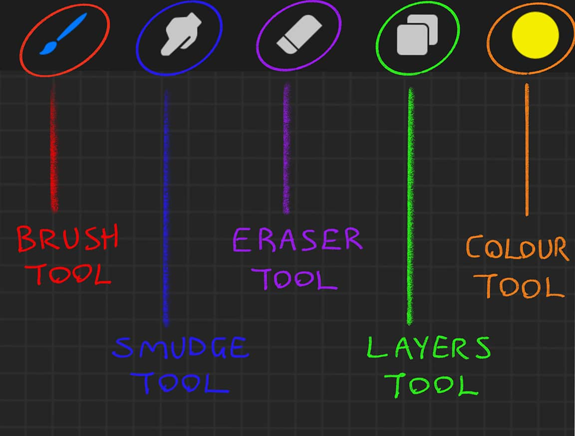 Procreate Tutorial: this toolbar features the most frequently used drawing tools